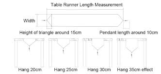 table runner size guide luxury how to choose for 5ft round ru table runner size for round runners