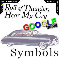 Roll Of Thunder Hear My Cry Symbolism Chart Roll Of Thunder Hear My Cry Symbolism Worksheets Teaching