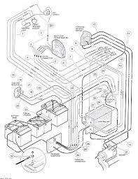 48 volt club car schematic all wiring diagram 1995 club car wiring diagram wiring diagrams best 48 volt battery diagram 48 volt club car schematic source club car golf cart