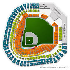 Ballpark At Arlington Seating Chart Globe Life Park In Arlington 2019 Seating Chart