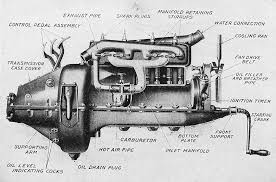 wiring diagram model t ford wiring image wiring ford model t engine diagram jodebal com on wiring diagram model t ford