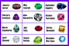 What Is The Birthstone Chart Gem Art