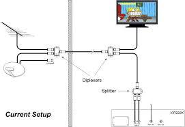 satellite wiring diagram facbooik com Satellite Tv Wiring Diagrams rv tv wiring car wiring diagram download tinyuniverse direct tv satellite wiring diagrams