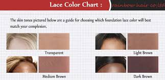 Lace Front Color Chart Natural Hairline Kinky Culry Human Hair Glueless Lace Front