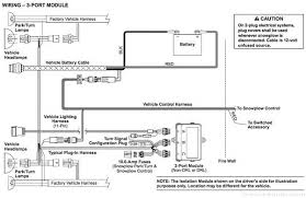 snowdogg plow wiring harness wiring diagram basic plow wiring harness wiring diagram worldwestern plow truck side wiring kits replacement snow plow parts snowdogg