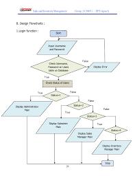 Sample Inventory Process Flow Chart Www Bedowntowndaytona Com