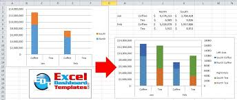 How To Make A Stacked Column Chart On 2 Axes Chart Design