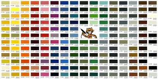 Unit F14 Powder Coating In Stock Colors