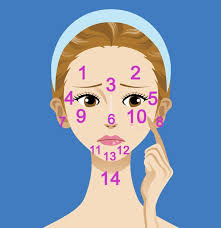 Acne Placement Chart What Is Your Acne Telling You Beauty Beauty Hacks Health