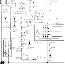 mazda 3 fuse diagram mazda mx3 fuse box diagram mazda wiring diagrams
