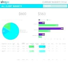Product Profitability Analysis Excel What Is Customer Profitability Analysis Analysing Template Excel