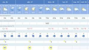 Previsión del tiempo para hoy, mañana y los próximos días. El Tiempo En Cadiz Un Puente Por El Dia De Andalucia Desapacible En La Provincia