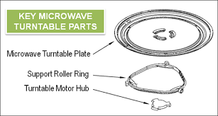 sharp microwave parts. microwave turntable parts sharp l