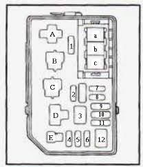 geo prizm 1990 1995 fuse box diagram auto genius geo prizm 1990 1995 fuse box diagram