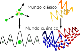 Teoría cuántica de campos - Wikipedia, la enciclopedia libre