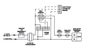 gas valve wiring diagram gas image wiring diagram wiring residential gas heating units on gas valve wiring diagram