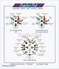 seven way trailer plug wiring diagram turcolea com 7 way trailer plug wiring diagram ford at Seven Way Trailer Plug Diagram