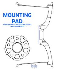 Wheel Stud Diameter Chart Bmw Wheel Info And Tech Tips