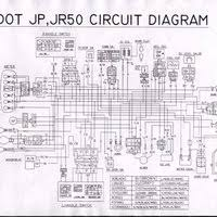 bsa a wiring diagram bsa image wiring diagram wiring diagram for a65 trike pictures images photos photobucket on bsa a65 wiring diagram