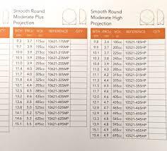 30 Explicit Saline Breast Implant Size Chart