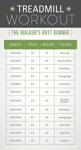 Pin On Fitness And Losing Weight Tips