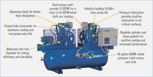 wiring diagram for 5hp air compressor wiring diagrams schematics 220 Volt 4 Wire Plug Wiring Diagram duplex air compressor wiring diagram fasett info parts for air compressor 220 volt air compressor free