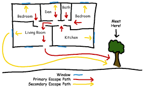 fire escape plan creating your home fire escape plan draw your home floor