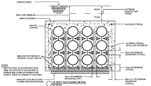 Concrete Duct Bank Design Qc Notes Lecture_4_aramco Standard Duct Bank Conduit