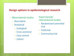 Epidemiological Research Design Ppt Cross Sectional Study Powerpoint Presentation Free