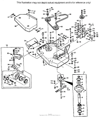 Famous tecumseh engine ignition wiring diagram contemporary