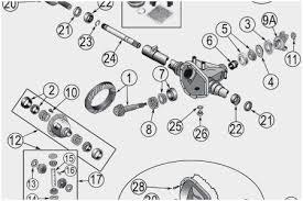 jeep wrangler tj fuse box diagram marvelous jeep wrangler fuse box jeep wrangler tj fuse box diagram elegant 99 jeep tj wiring diagram car repair manuals and