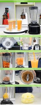Kitchen Appliance Shop Imported Materials Juice Shop Appliances Spice Thermo Commercial