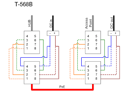 cat5e wiring diagram poe just another wiring diagram blog • poe cat5e wiring diagram wiring diagrams scematic rh 42 jessicadonath de poe connections diagram cat5 ethernet cable wiring diagram