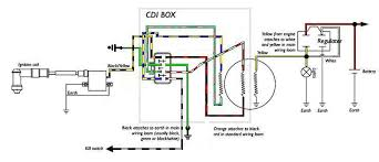 zongshen gy cdi diagrams and compatibility riders forums here is a wiring diagram which shows how the zongshen cdi unit connects to the rest of the electrical system