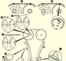 hyundai 2 7 engine rotation diagram wiring diagram for you • solved replacing timing chain 2000 corolla 1 8 eng fixya hyundai 2 7 engine rotation diagram hyundai 2 7 engine rotation diagram