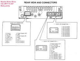 z3 fuse diagram wiring diagram for you • bmw z3 fuse diagram wiring diagram portal rh 4 9 1 kaminari music de bmw z3 fuse diagram 1998 bmw z3 fuse diagram