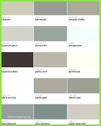 Historic Paint Colors Benjamin Moore Floresia Co