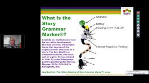 Story Grammar Its Not A Story Anymore Using Story Grammar Marker For Expository Informational Text