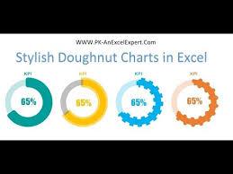 Stylish Doughnut Chart In Excel