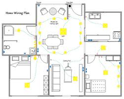home wiring plan home lets house plan ideas electricaltelecom plan solution