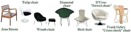 modern furniture designers famous. Beautiful Ideas Famous Contemporary Chairs Mid Century Modern Furniture Designers Graceful Designer Y