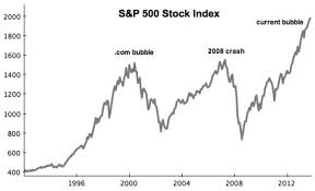 Economic Bubble Chart Stock Market Tremors And The Financial Bubble Economy The