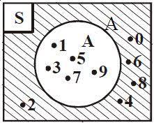 Contoh Diagram Venn Komplemen Pengertian Dan Contoh Soal Himpunan Komplemen Berpendidikan
