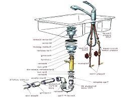 bathroom double sink plumbing diagram kitchen sink plumbing diagram most stupendous astounding kitchen sink drain size