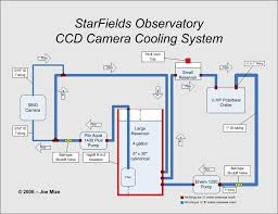 thermostat furnace wiring diagrams images thermostat manuals control defrost timer wiring diagram 12 volt wiring