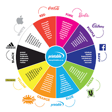 Create color palettes with the color wheel or image, browse thousands of color combinations from the adobe color community. Printable Colour Wheel Printable
