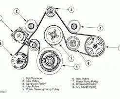 2004 f150 starter wiring diagram perfect 2006 f150 engine diagram 2004 f150 starter wiring diagram popular 2004 ford f150 pulley diagram schematics wiring data u2022