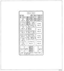 kia sorento where is the alternator fuse located at questions 2006 kia sorento fuse box diagram at Kia Sorento Fuse Box Layout