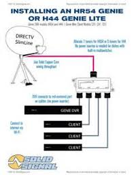 directv genie swm wiring diagrams image gallery photogyps directv wiring diagram genie tracvision hd7hd11 wiring for a directv