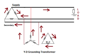 star delta connection of transformer electrical notes articles this
